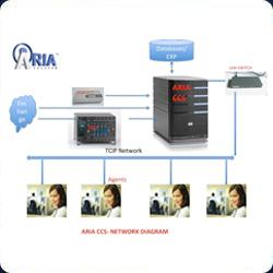 Interactive Voice Response System Telephone Voice